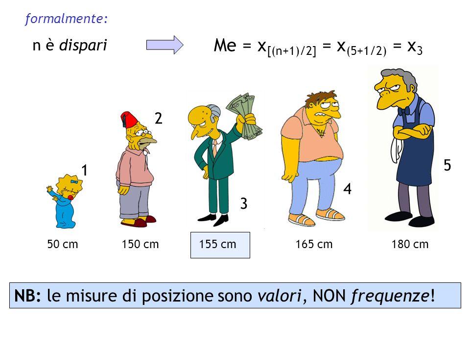 formalmente: n è dispari. Me = x[(n+1)/2] = x(5+1/2) = x3. 50 cm. 150 cm. 155 cm. 165 cm. 180 cm.